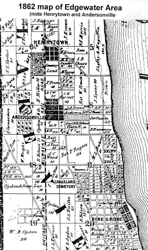 1862 Map Showing Edgewater Section of Lake View Township